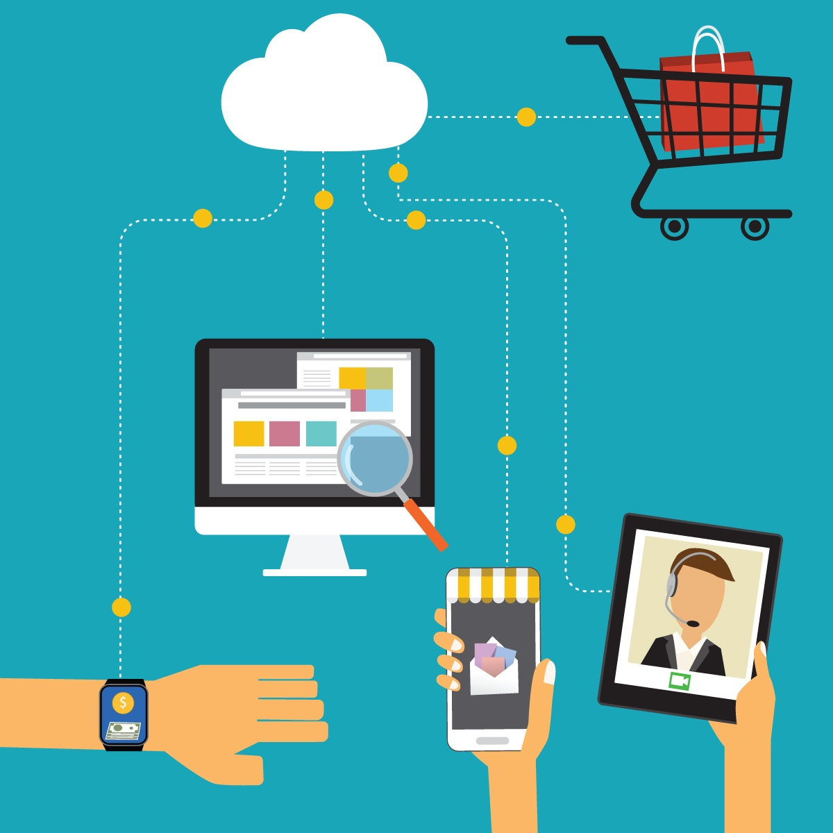 Your omnichannel order management system should provide a seamless customer experience