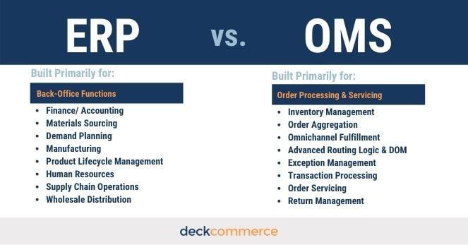 ERP vs. OMS