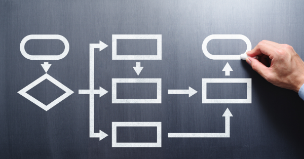 What is Order Orchestration & Why Does it Matter?